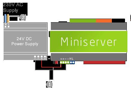 EN_KB_Wiring_Miniserver_PSU-1.png