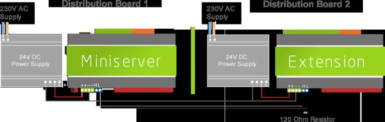 EN_KB_Wiring_Miniserver_Multiple_PSU-768x244.png