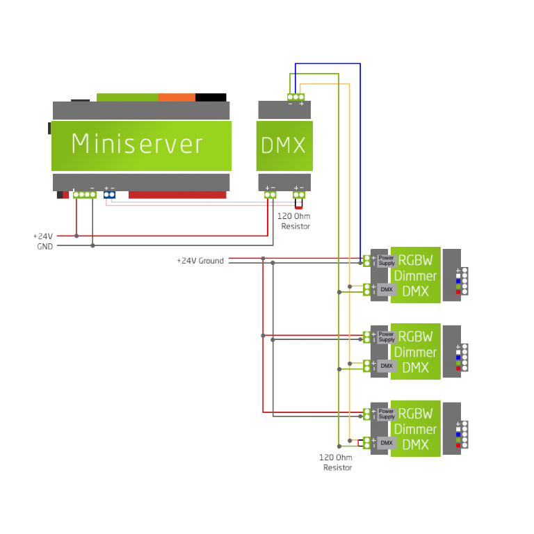 Loxone Wiring_Several_DMX_Dimmers-768x768.png