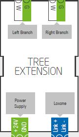 Loxone_Diagram_Tree.png
