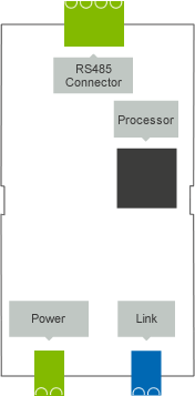 Loxone_Diagram_RS485_Extension_Layout.png