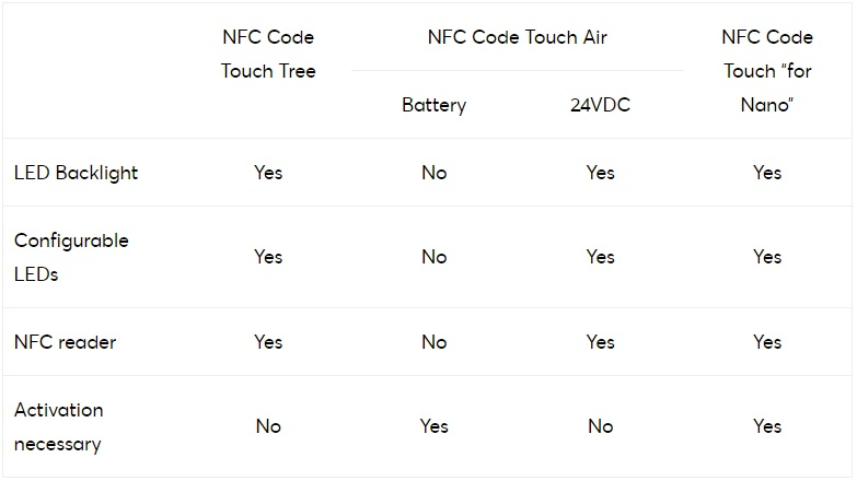 Loxone NFC Code touch.jpg
