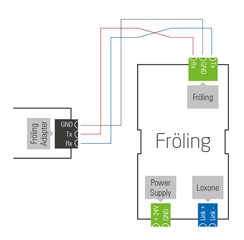 Loxone_froeling-extension-connection.png