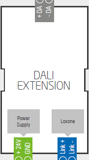 Loxone_Diagram_Dali_Extension_Layout.png
