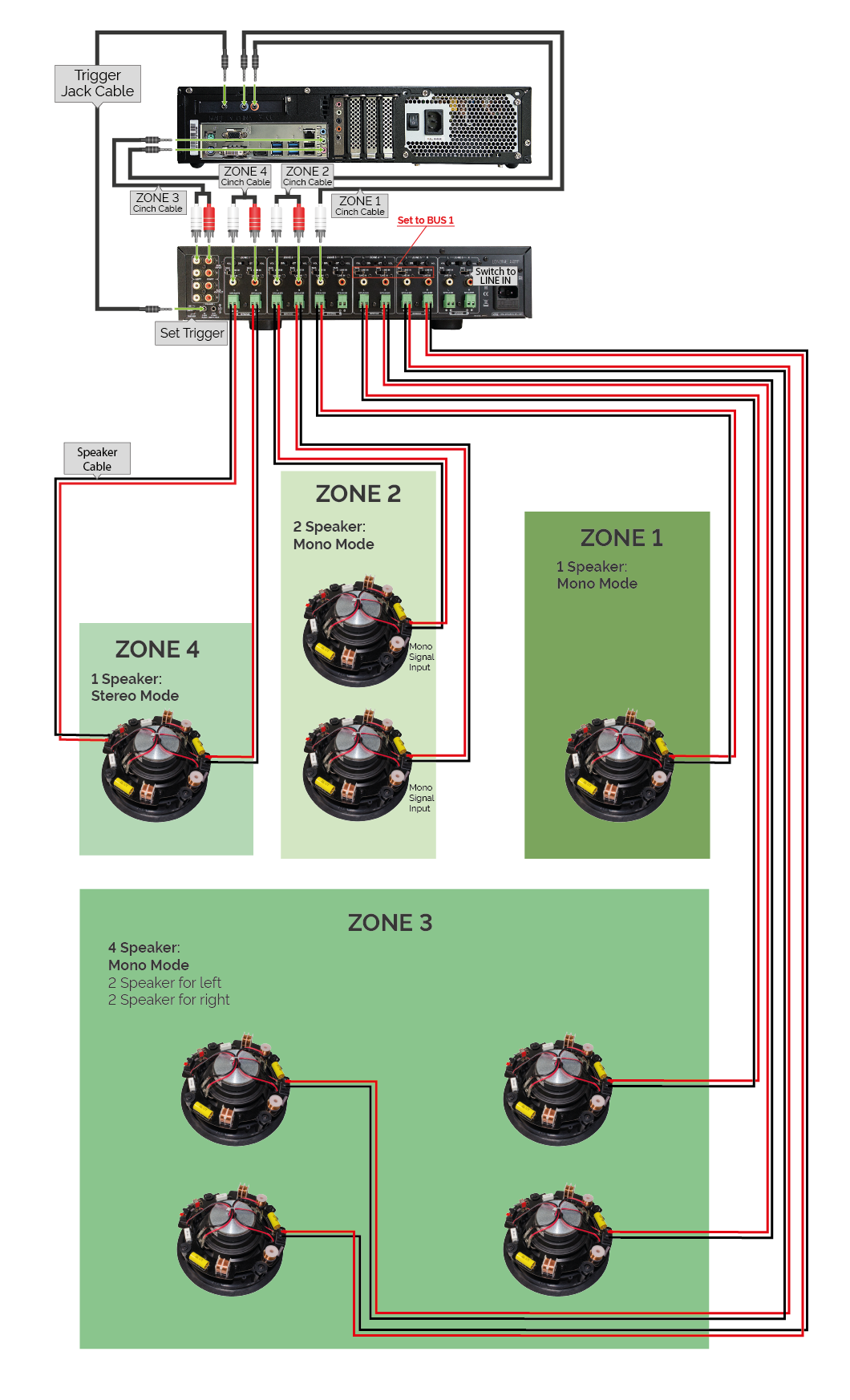 Loxone_Diagram_Musicserver_Wiring.png