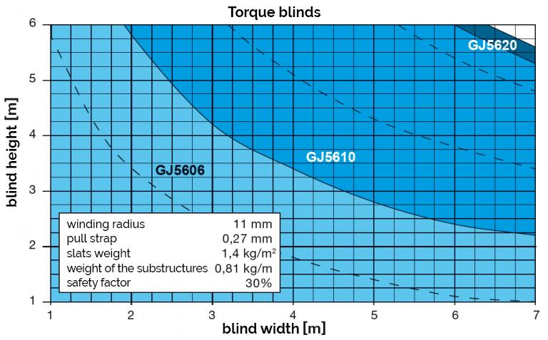 Loxon_Diagram_Torque_Motor.jpg