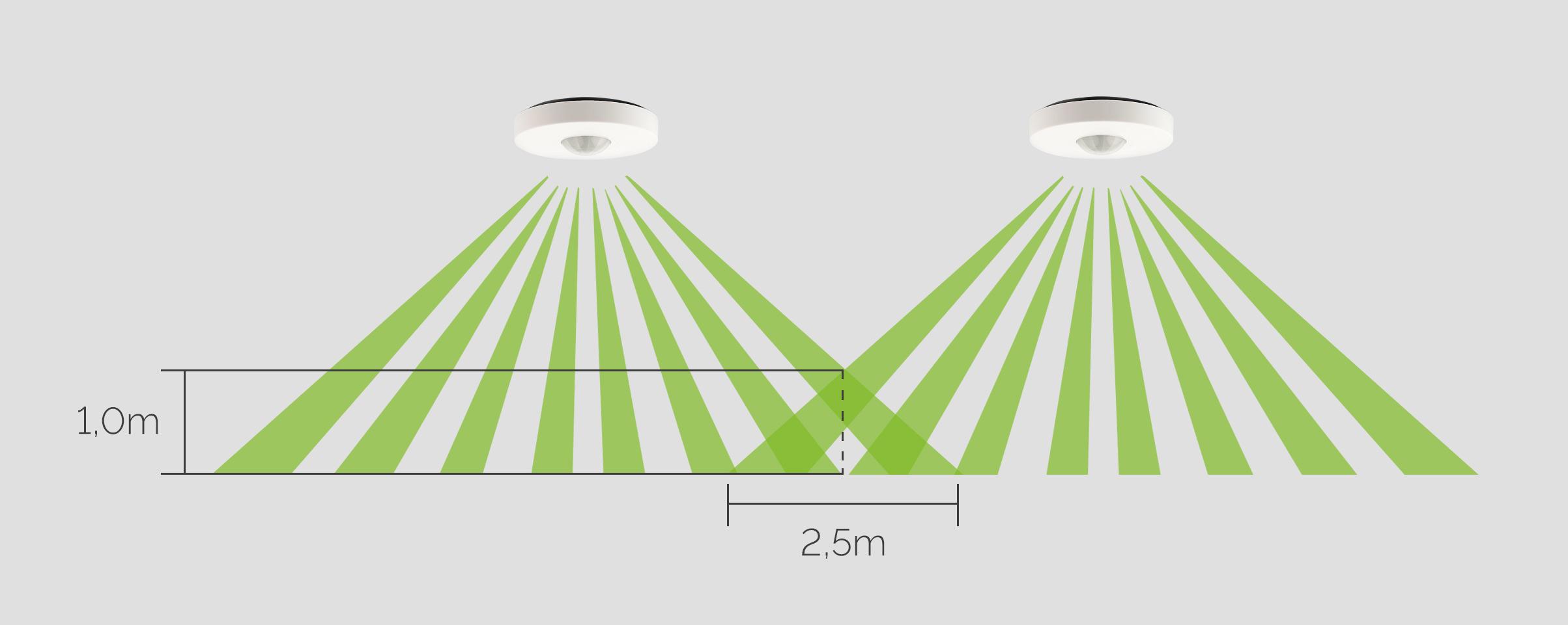 Loxone_Motion-Sensor-Detektierungsbereich_3.jpg