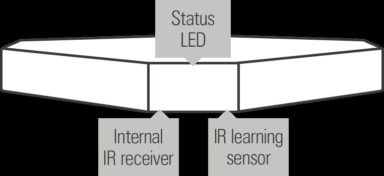 Loxone_Diagram_IR_Control_Air.png