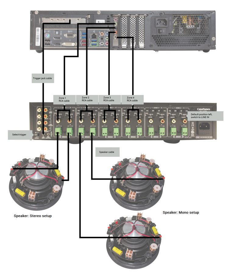 Loxone_Product_Music_Server_Wiring.png