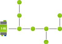 Loxone_Diagram_1_Wire_Bus_Long_Stubs.png