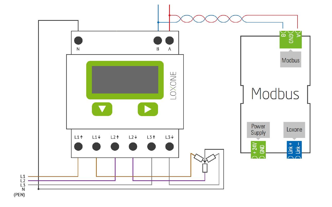 Loxone_Diagram_Mod_Bus_Three_Phase_Wiring.jpg