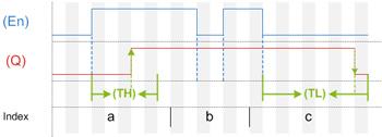 Loxone_Diagram_Random_Controller.jpg