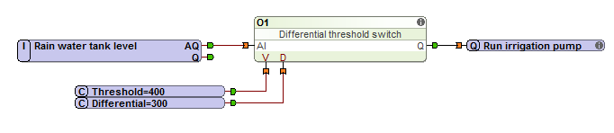 Loxone_Config_Differential_Threshold_Example.png
