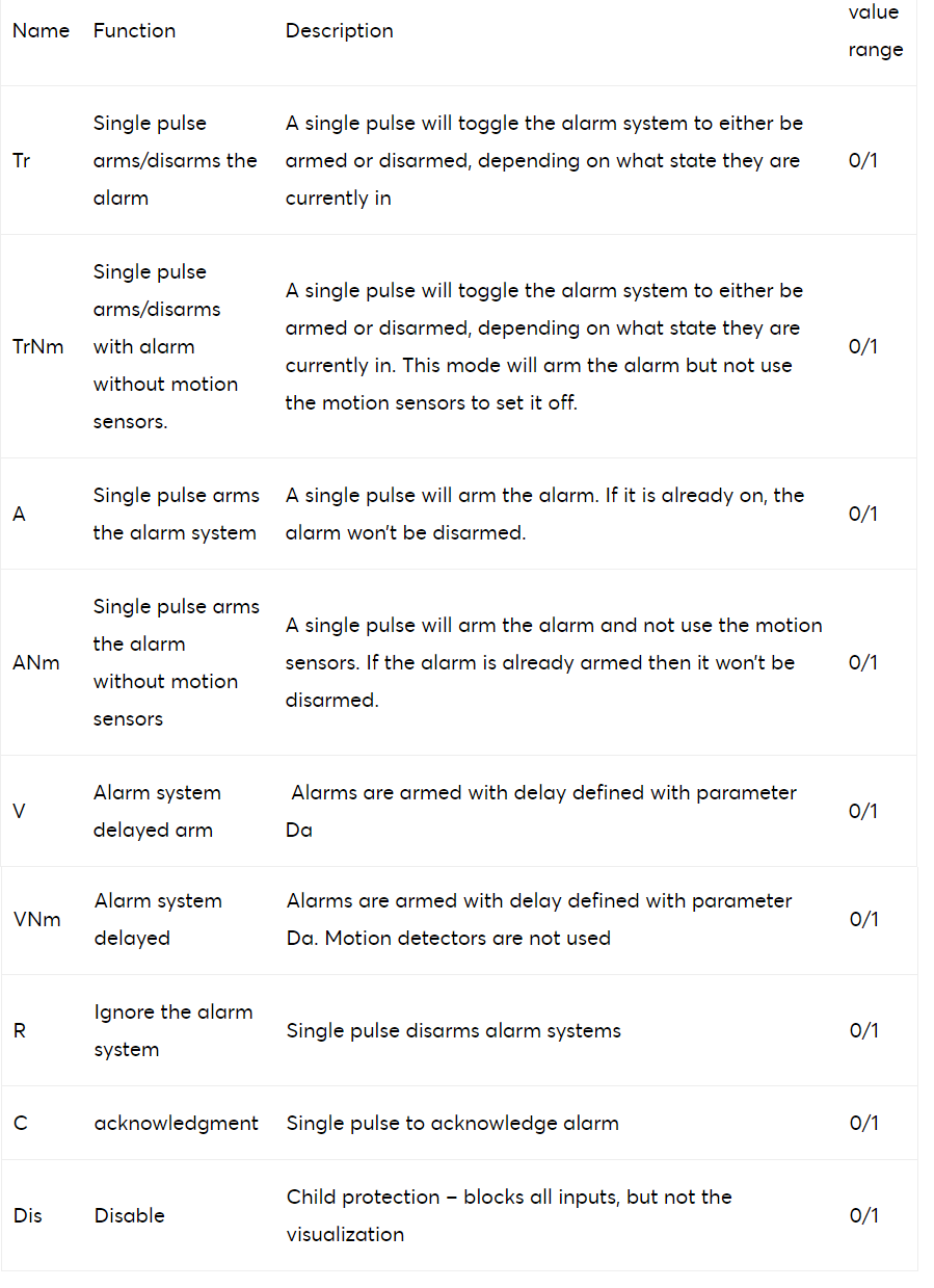 Loxone_Security-Overview3.png