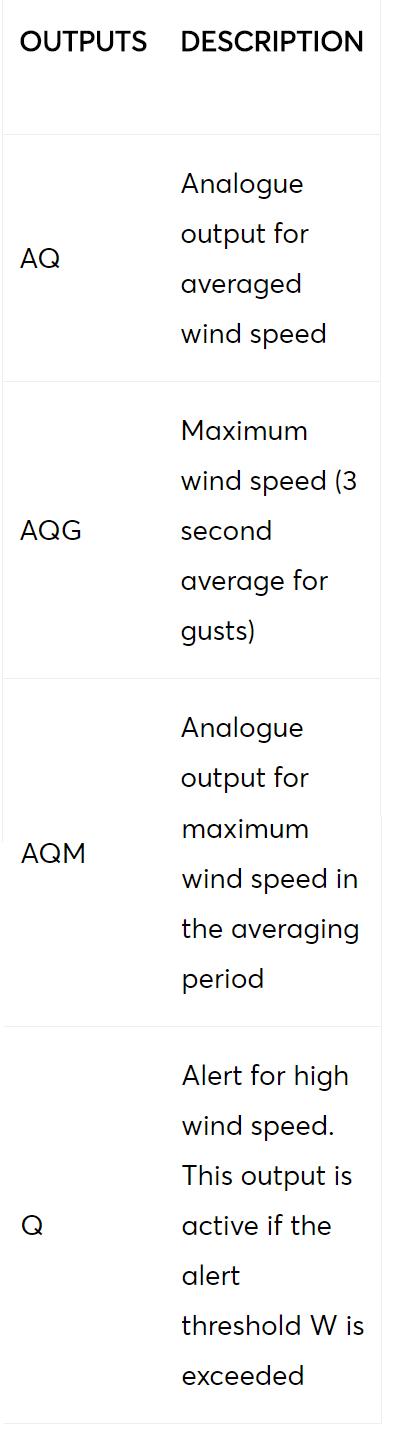 Loxone_wind_sensor2.png