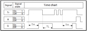 Loxone_Diagram_Switch_On_Off_Delay.png