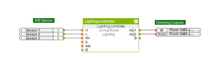 Loxone_Config_EIB_Lighting.png