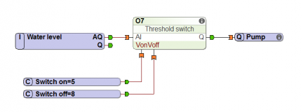 Loxone_Config_Threshold_Switch.png