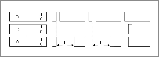 Loxone_Diagram_Monoflop.jpg