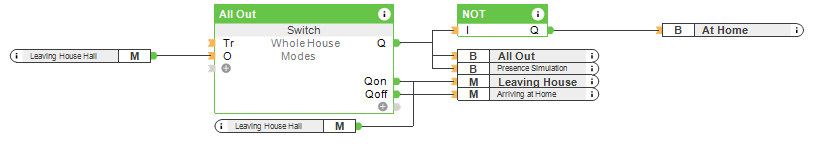 Loxone_Operating_Modes_2-2.png