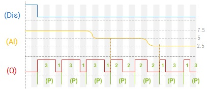 Loxone_Diagram_PWM.jpg