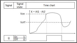 Loxone_Diagram_Comparator.png