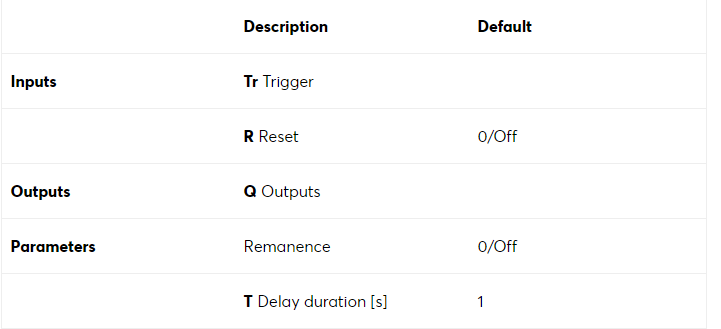 Loxone_switch_delay.png