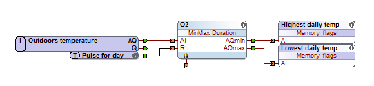 Loxon_Config_Min_Max_Duration.png