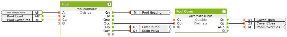 Pool-setup.jpg
