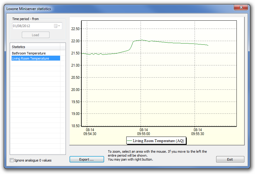 Loxone_Config_Statistics_Graph.png