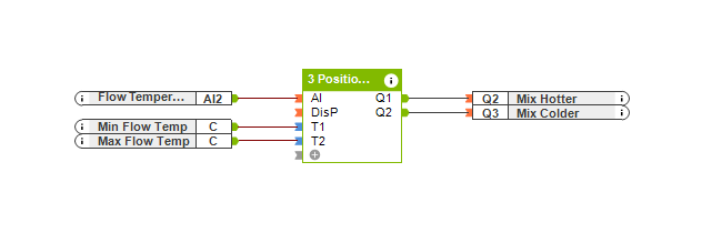 Loxone_Config_3_Position_Controller.png