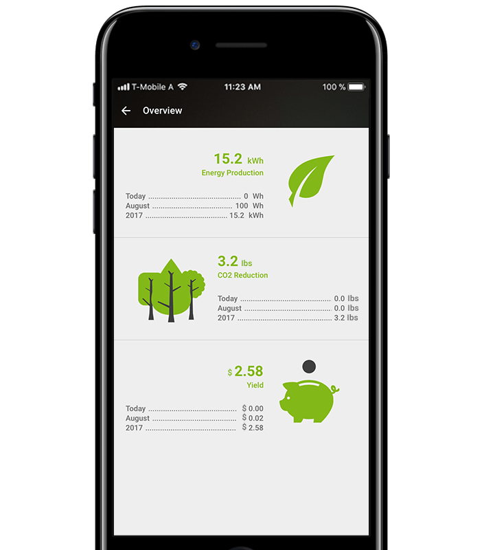 MU_app-energy-overview-1.png