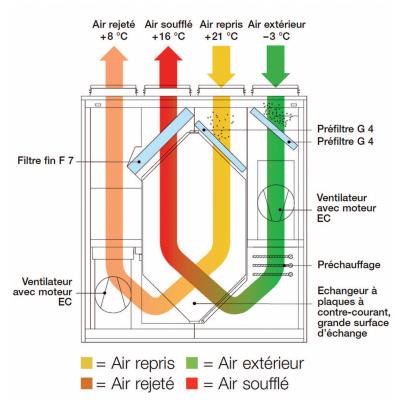 projet-9-environmental-solutions-sarl-realisation.png