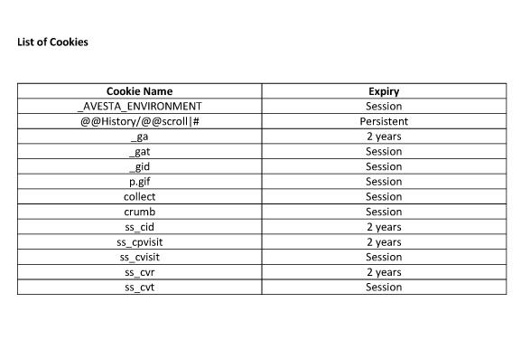 Smart Grooming List of Cookies.jpg