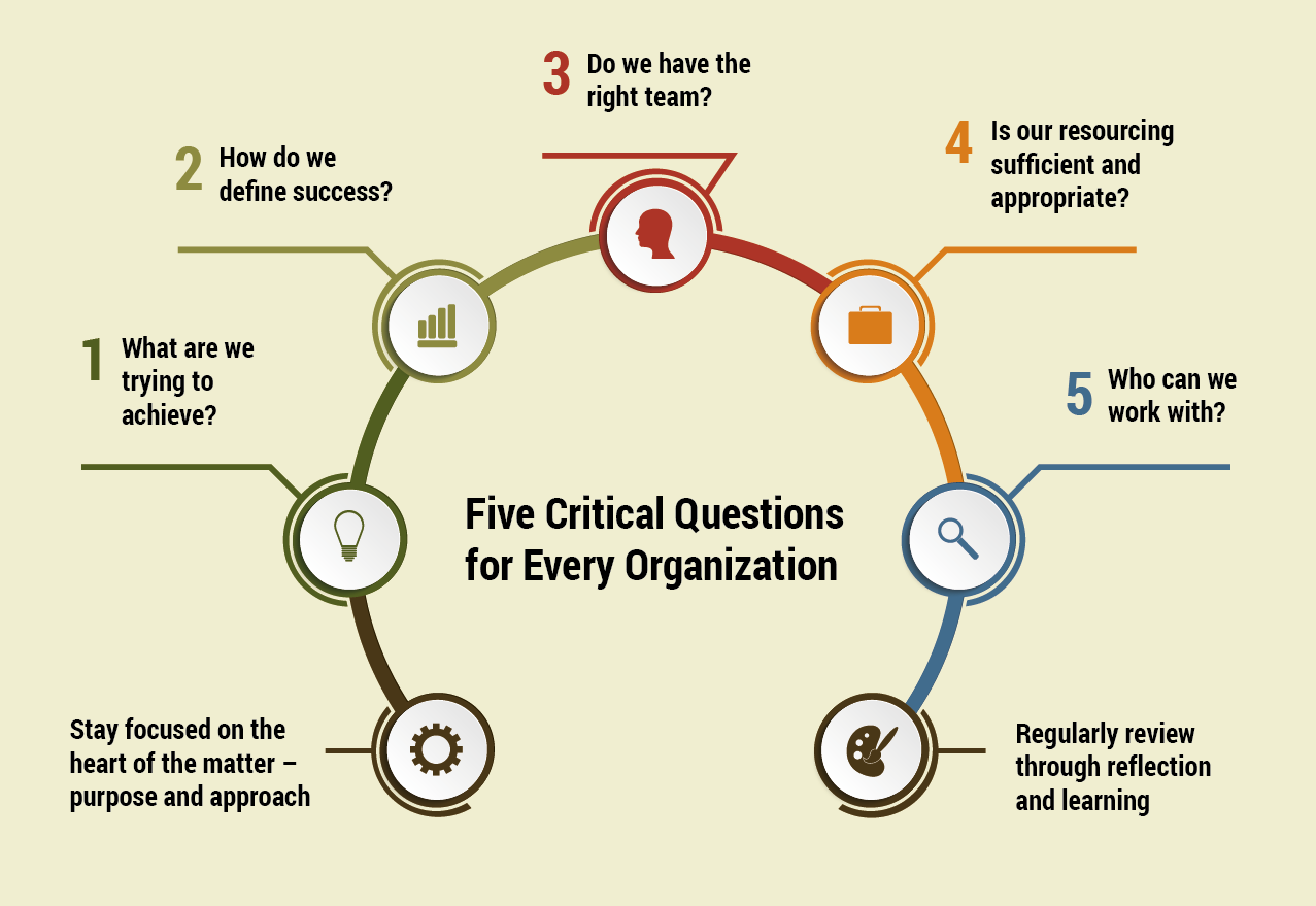 Five_Questions_Blog-graphic_Web.png