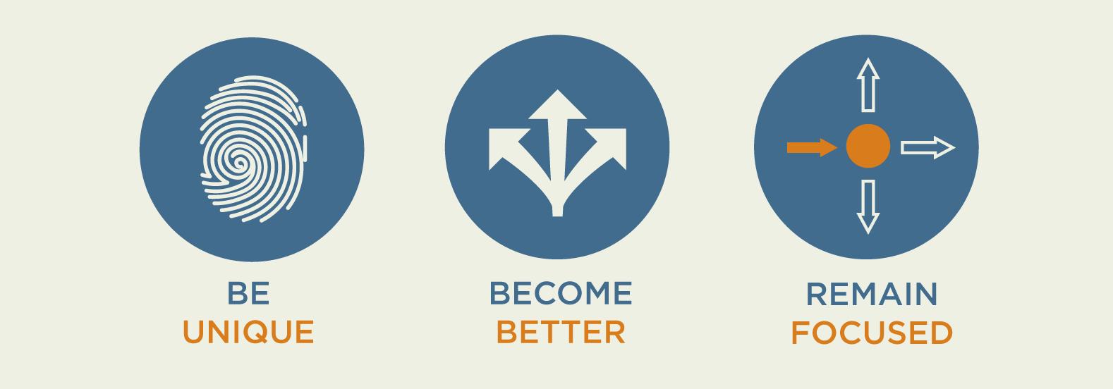 3_Keys_to_Strategicplan.png
