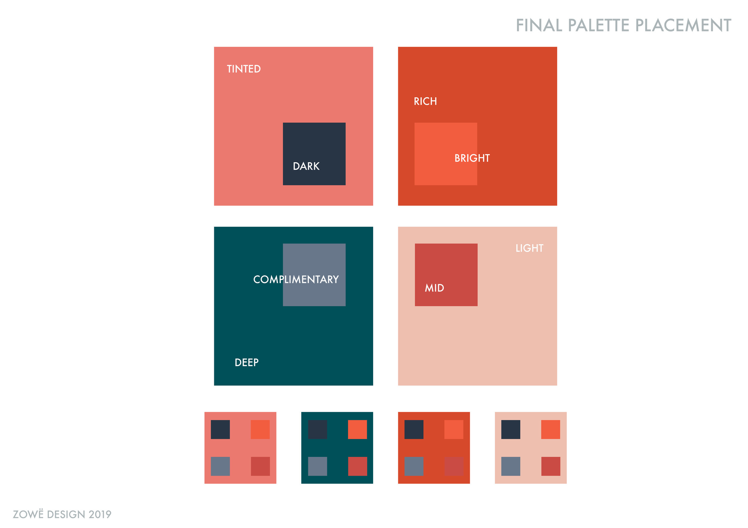 Final Colour Palette & Placement