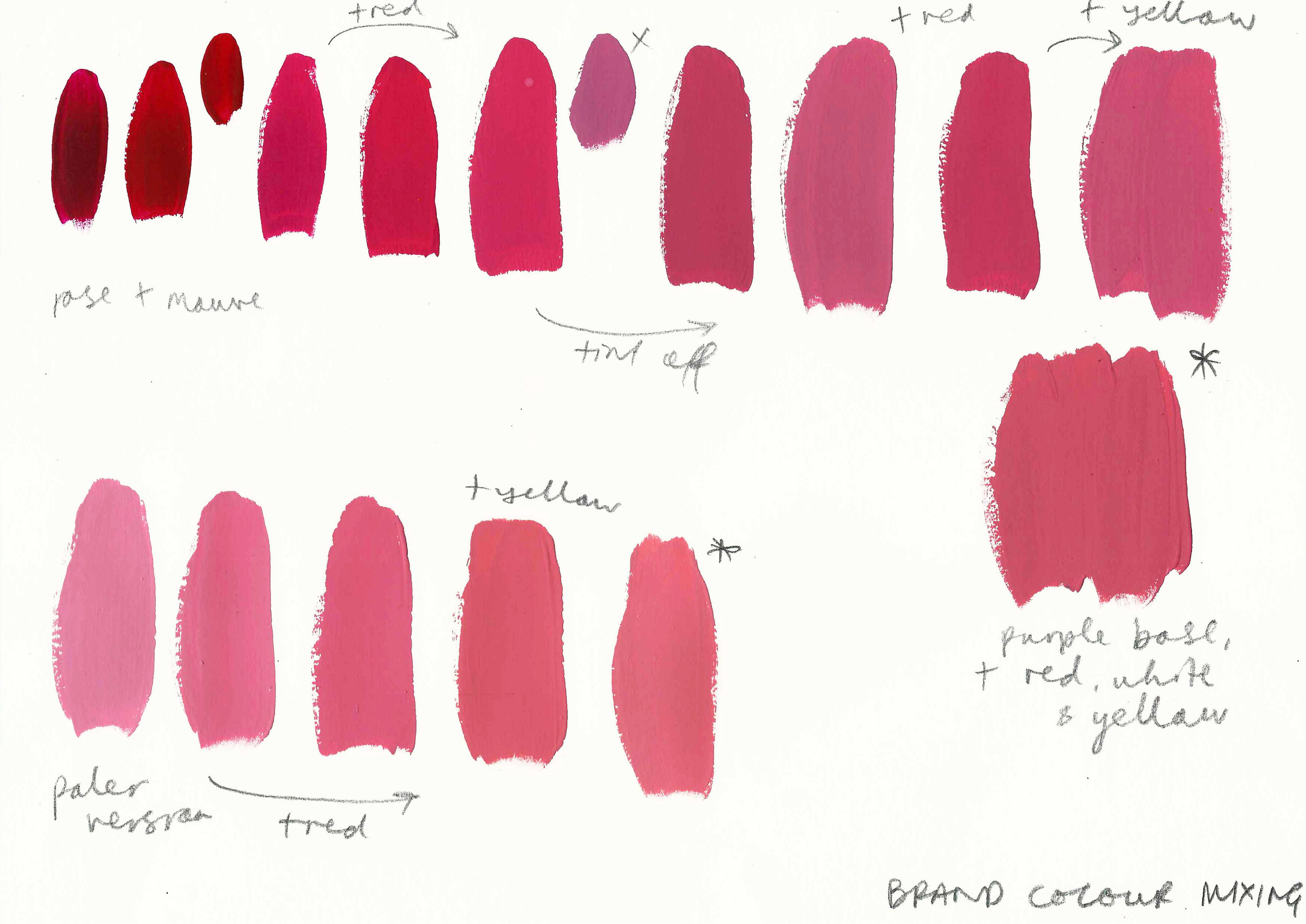 Painted Colour Swatches