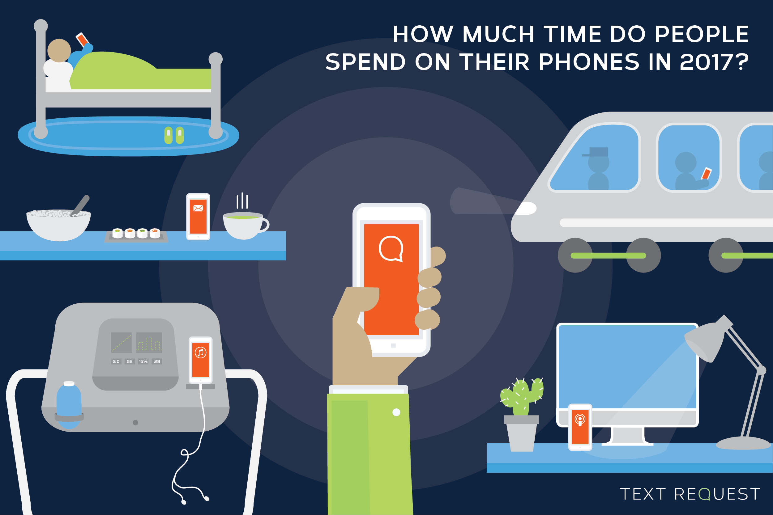 Text Request - Whitepaper Illustration - Time Spent on Mobile Devices - v2-01.png