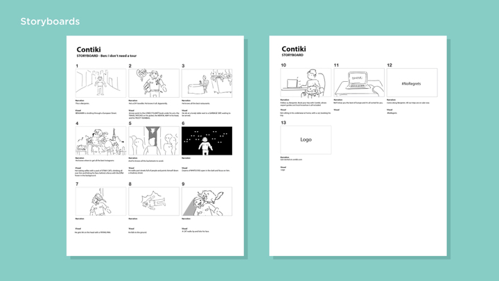 Each story was interpreted in a storyboard with details of action, camera movement and transition.