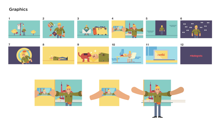 Based on the style frames and the storyboard, our illustrators draw the full graphic board with colors and details.