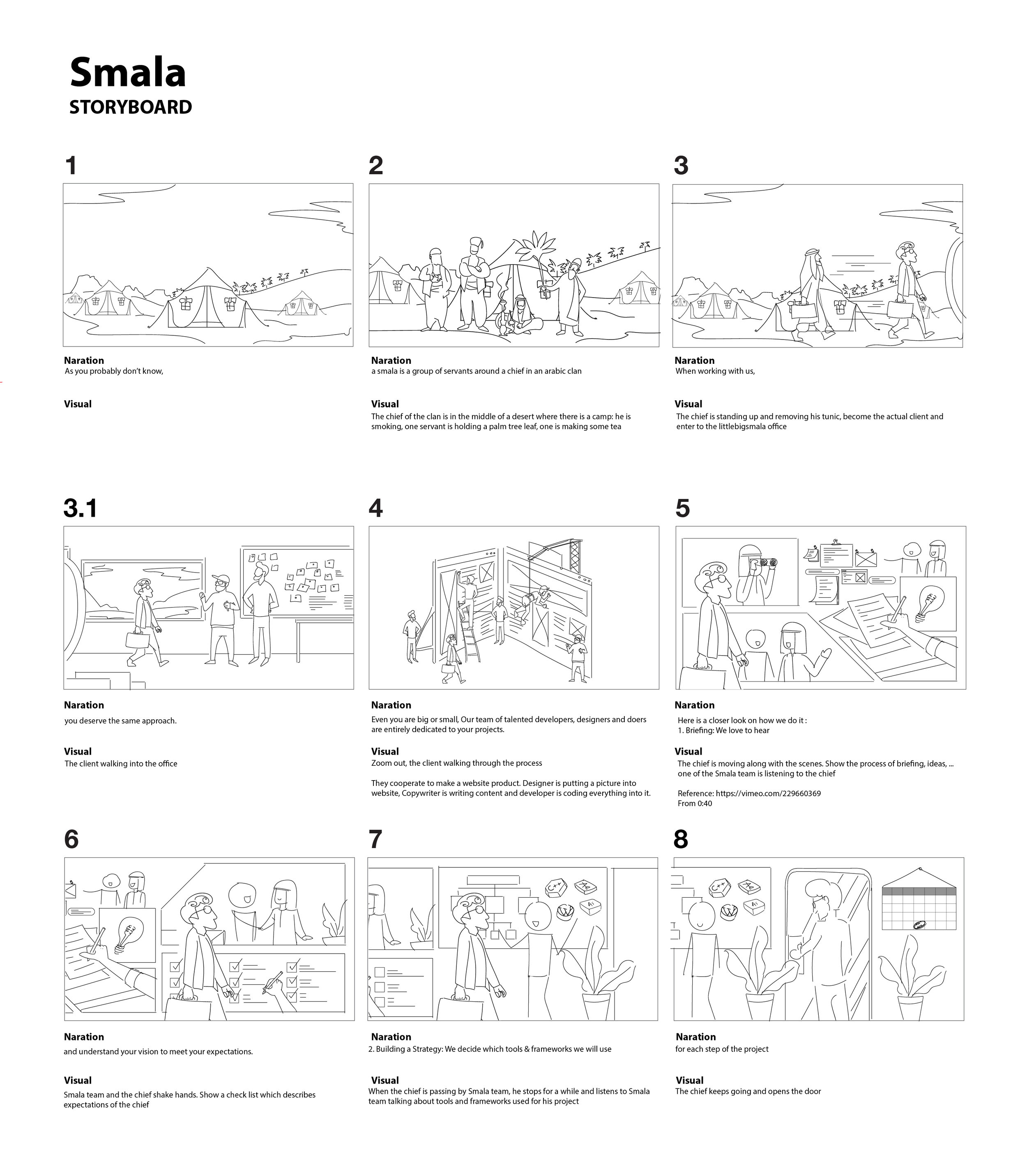 Smala_Storyboard_Sketch_180518-01.jpg