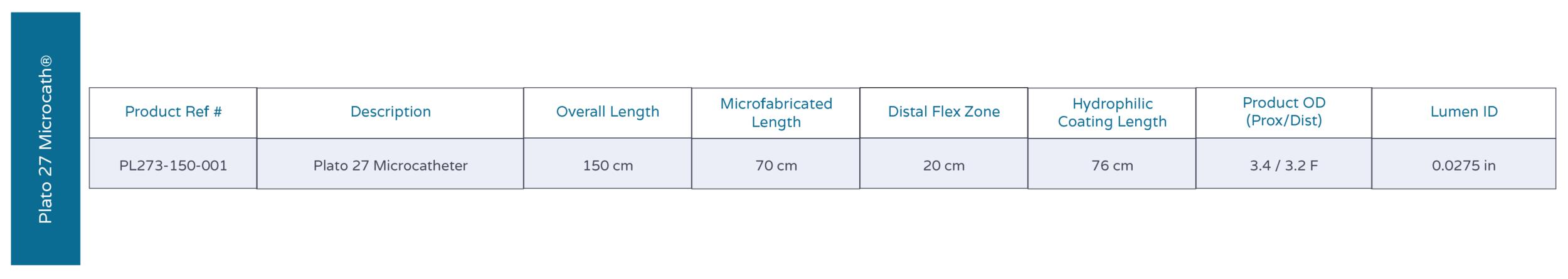 Plato 27 Microcatheter by Scientia Vascular