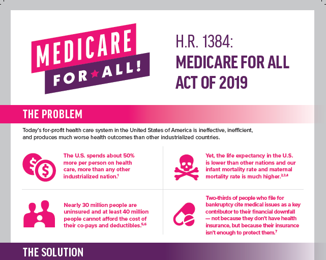 ABOUT MEDICARE FOR ALL: Color Hand Out
