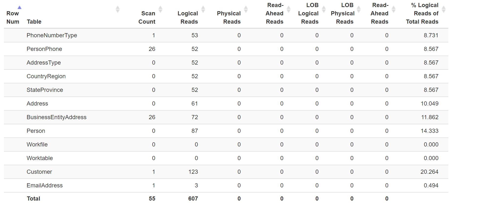 StatisticsParser.jpg