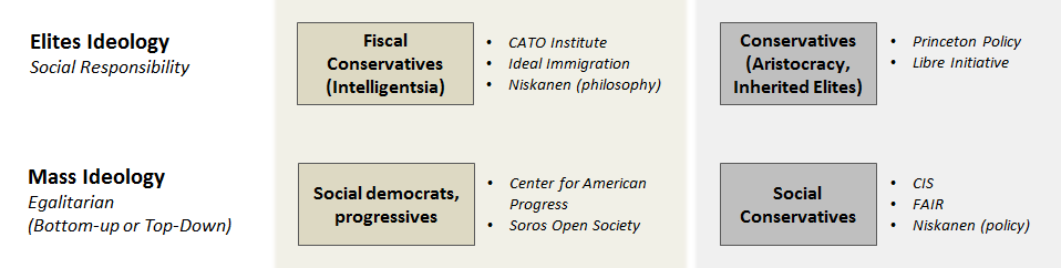 Think tanks.png