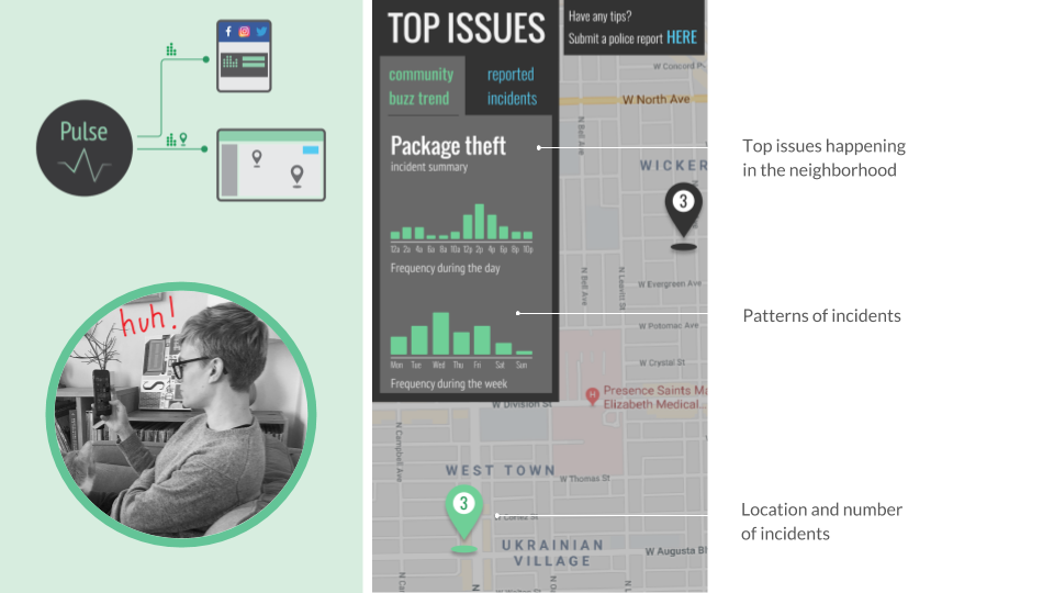"Citizen receives relevant alerts and can ""opt in"" to share relevant information"