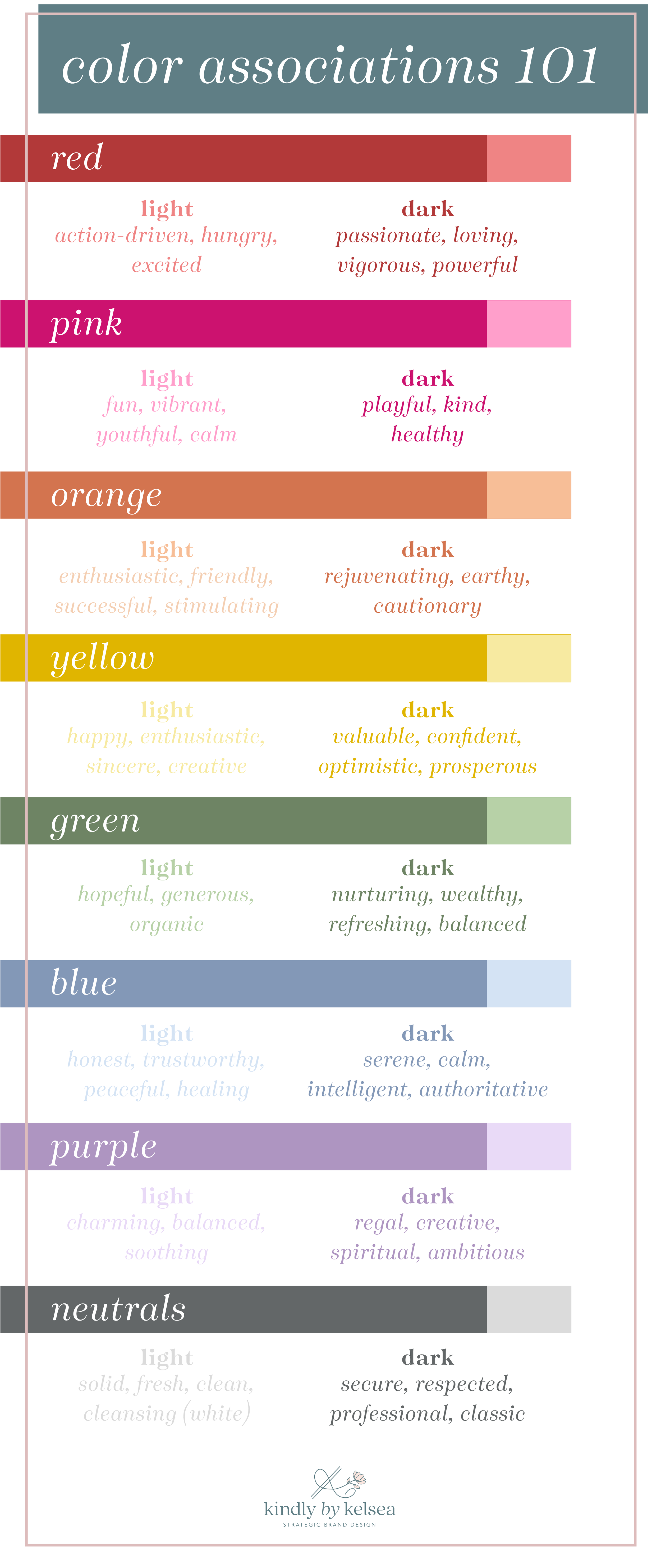 Color Theory 101: How to Choose Your Brand Colors through Color Associations by Kindly by Kelsea