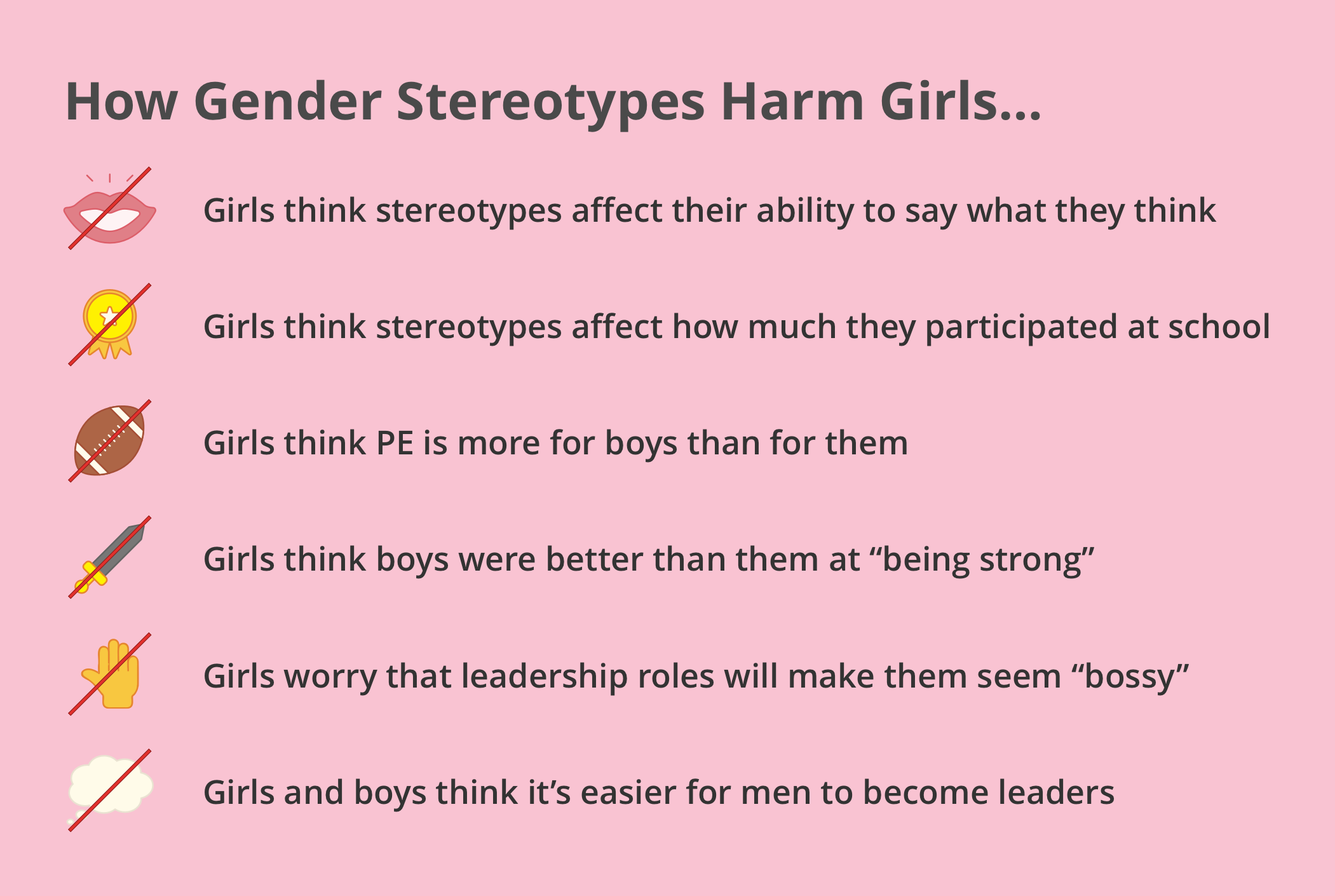 Sources:    Girls' Attitudes Survey.    Girlguiding, 2017.     Change It Up! What Girls Say About Redefining Leadership.   Girl Scouts of the USA, 2008.