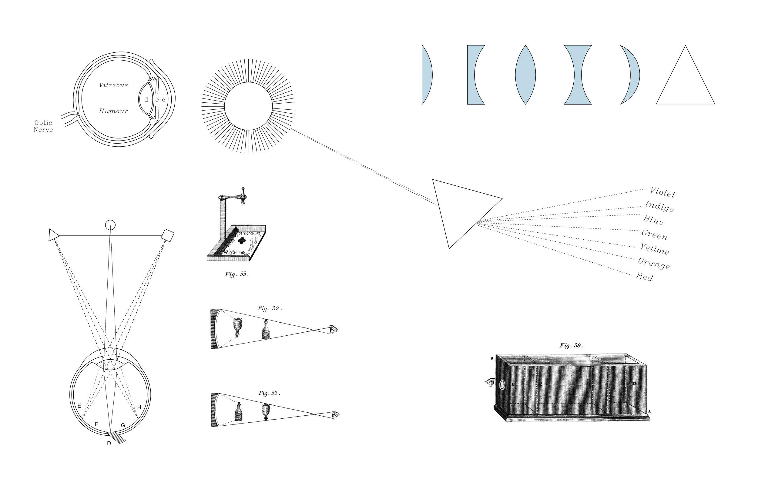 Andrea Galvani © Study on Optics for Higgs Ocean_2008.jpg